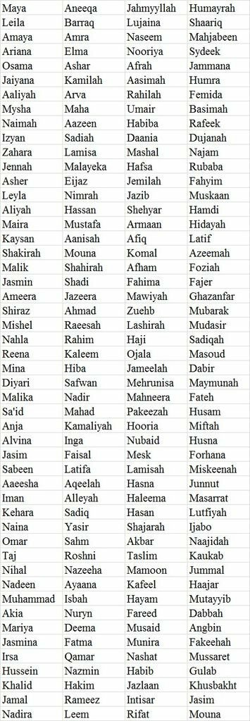 Muslim girl names with meanings - Prokeralacom