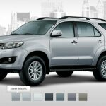 new-toyota-fortuner-2013-available-color-in-market