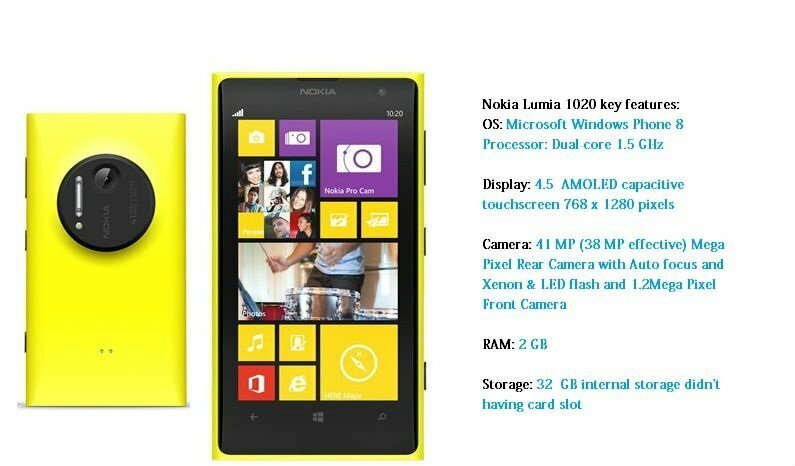 Nokia Lumia 1020 Specifications