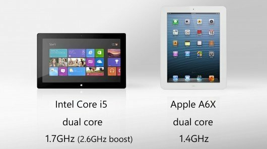 Ipad five vs. Surface pro two