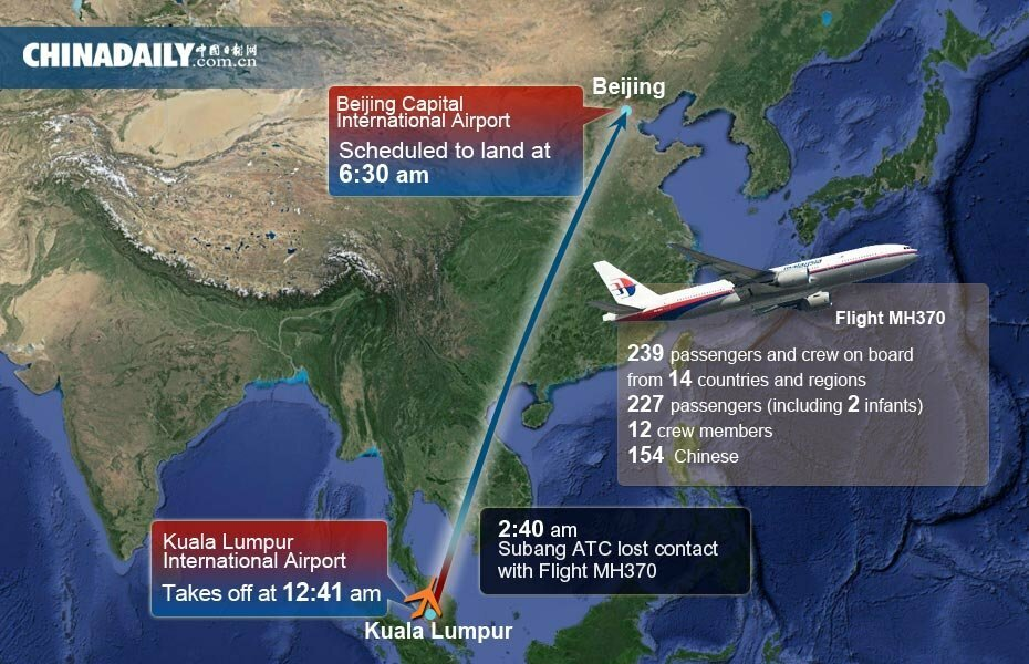 Statistics about Flight MH370