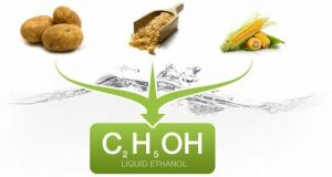 what-is-ethanol-made-from