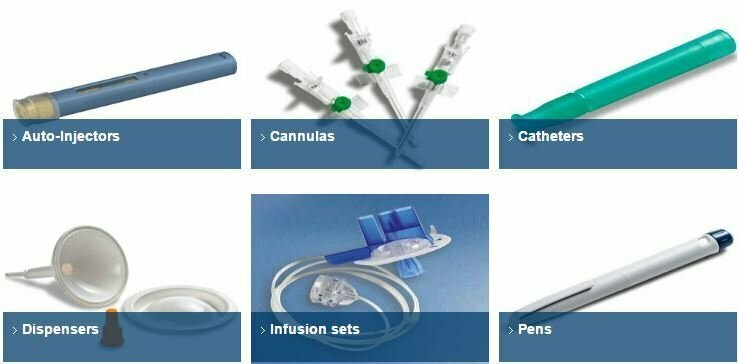 medical devices by customer product