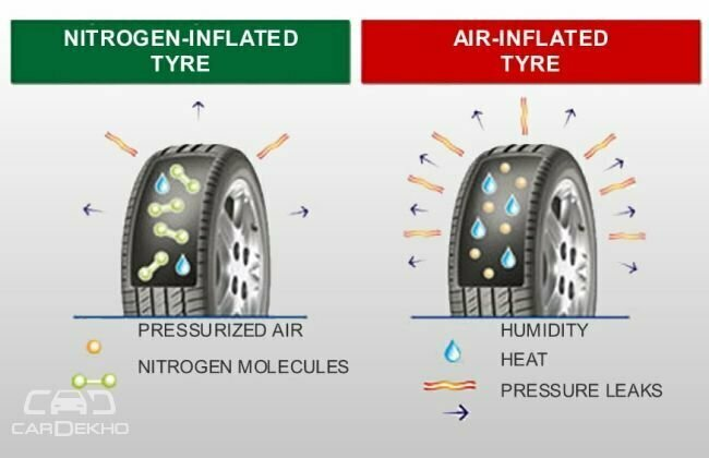 Filling Nitrogen Gas in Car Tyres Instead of Air – What are