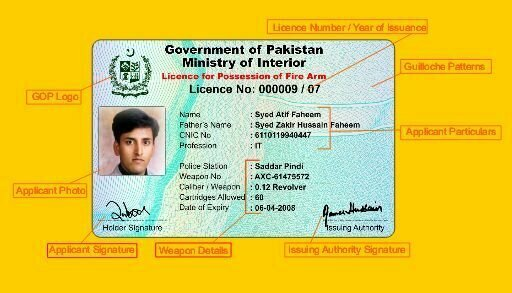 Cards How Computerized New Nadra pk Arms Get From Web renew License To